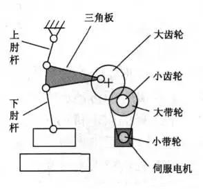 信为传感器
