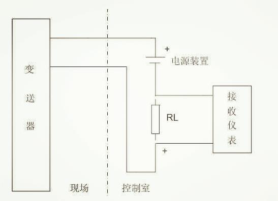 LVDT位移傳感器|載重傳感器|油耗儀|霍爾開關|磁致伸縮液位傳感器