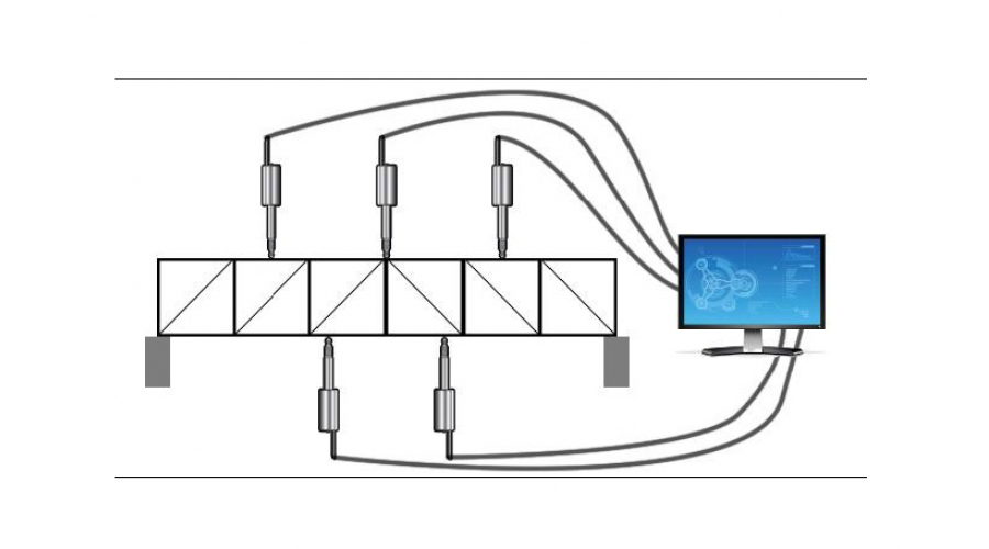 Mechanical testing for civil engineering using displacement sensor